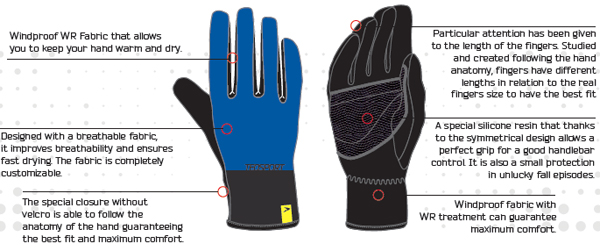CLASSIC Winter Windproof Water-Resistant Glove - Bouré Bicycle Clothing